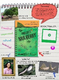 project mulberry summary Get this from a library project mulberry [linda sue park] -- while working on a project for an after-school club, julia, a korean american girl, and her friend.