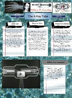William D. Coolidge  - The X-Ray Tube