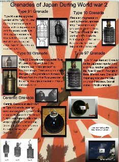 Type series of Grenades in World war 2 of History