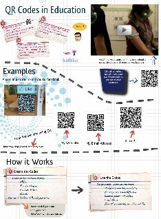 'qr codes in education' thumbnail