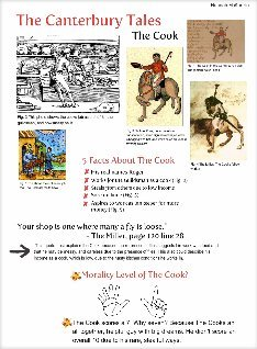 canterbury tales the cook