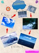 The Water Cycle's thumbnail
