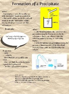 Forming a precipitate | chapter 6: chemical change | middle school.