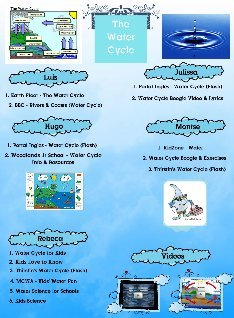 '5 the water cycle' thumbnail