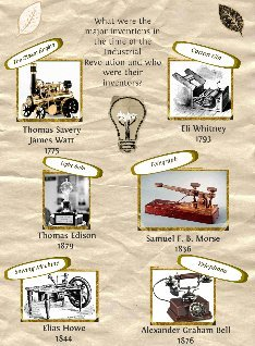 the major inventions industrial revolution inventors